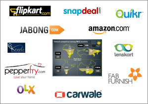 pic - infographic and e-commerce firms' logos